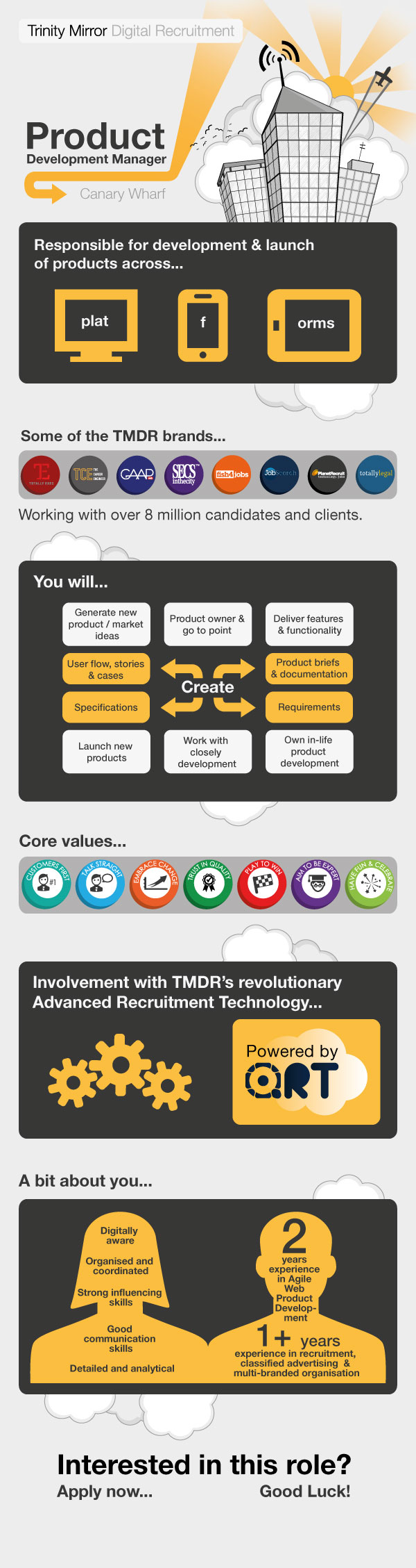 TMDR job ad infographic